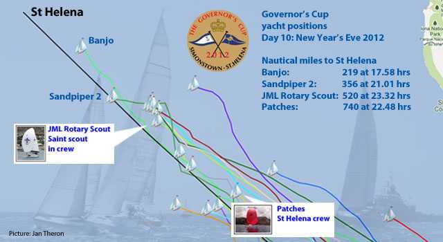 New Year's Day dawned with lead yachts just hours from reaching St Helena [Saint Helena Island Info:The Governor's Cup]