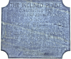 Inclined Plane Plaque
